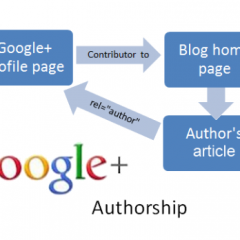 google-plus-authorship.png